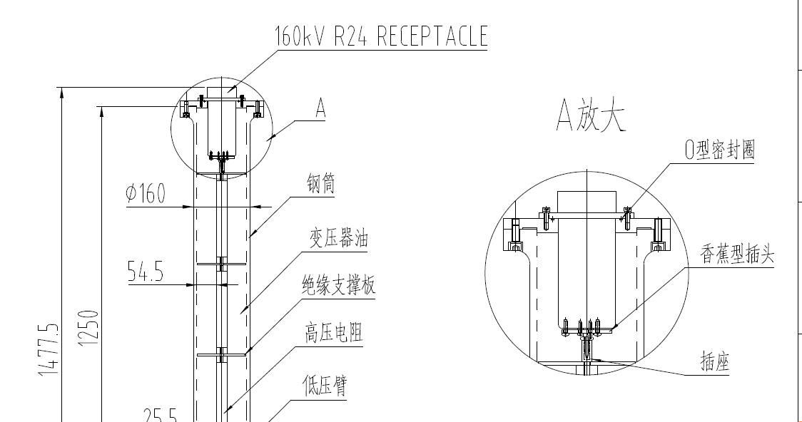 Custom R24 X-ray high voltage cable socket