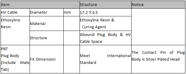 HV Cable Plug Body Spec. Refer to Plug Section Plan Diagram